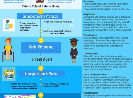 RCS Plan B Infographic
