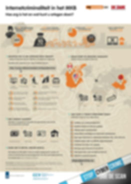 mkb_infographic_cybercrime_v6.jpg