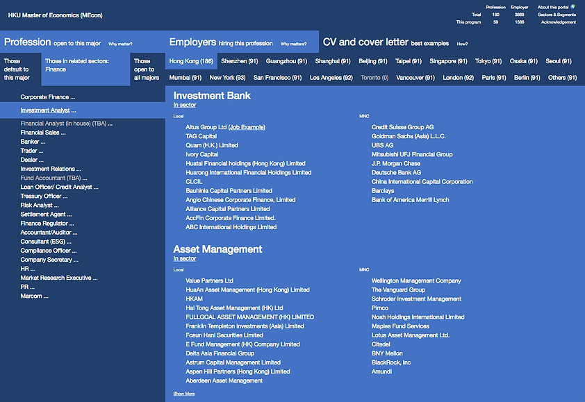 Deutsche Bank Research Portal Login