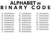 alphabet-in-binary-code.png