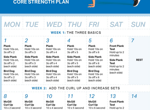 4 week core strength plan