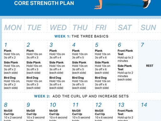 4 week core strength plan