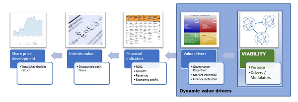 value chain dynamics_update.PNG