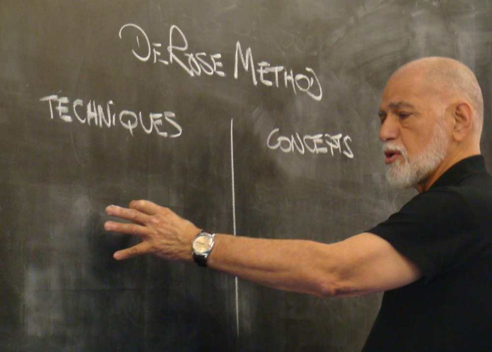 DeRose Method explaining the concepts and techniques of the DeRose Method