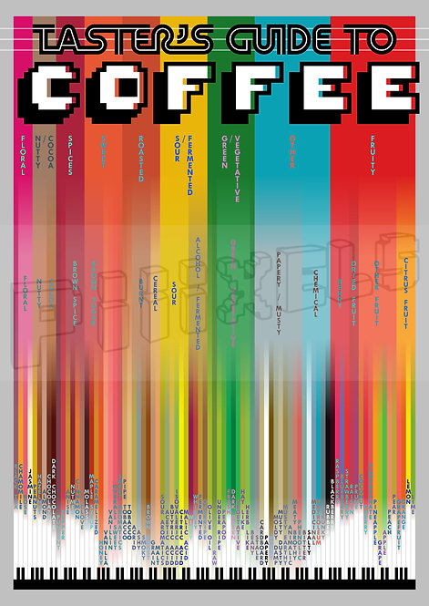 Taster's Guide to Coffee Print