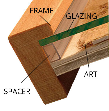 Framing with spacers to protect art