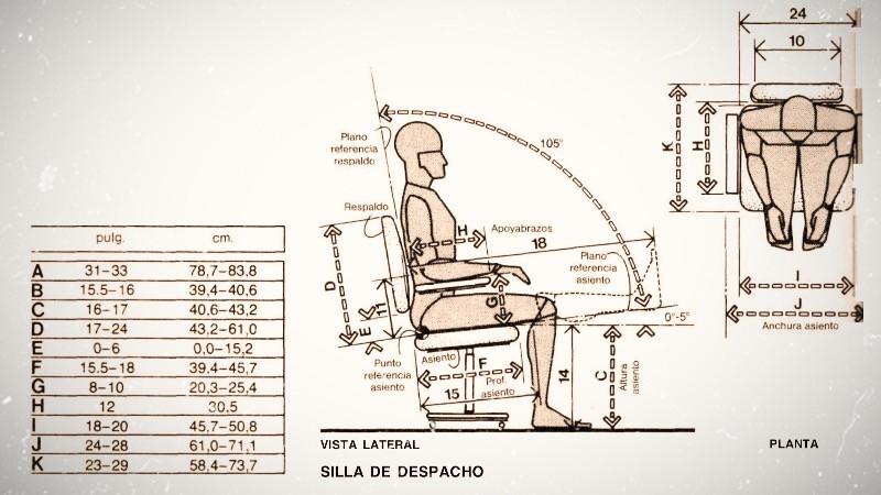 Despacho en casa y hergonomía en sillas de oficina