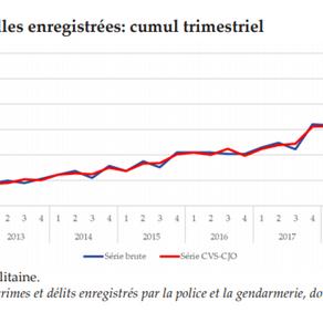 Violences sexuelles en 2019 : les chiffres !