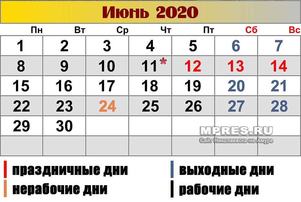 Инфографика: mpres.ru