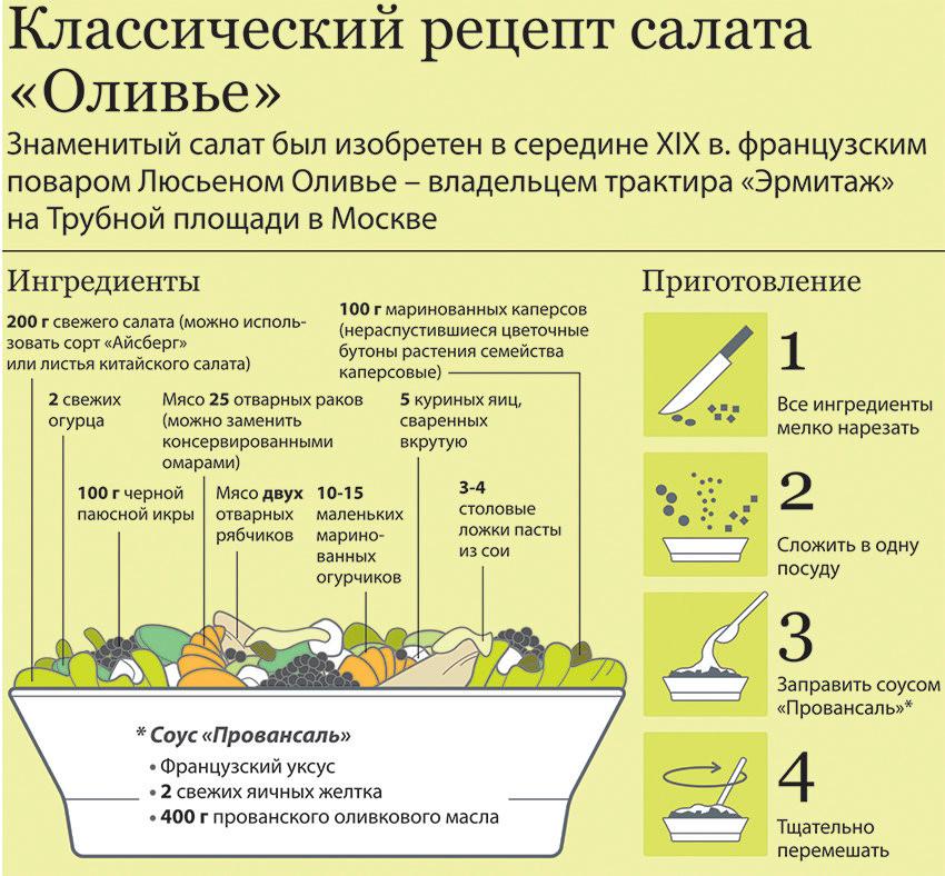 """Инфографика """"РГ"""": Антон Переплетчиков / РИА Новости"""