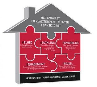 Talenthuset-446x400.jpg