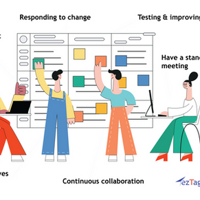What is Agile Marketing, how do you become an Agile Marketer, and why does it matter?