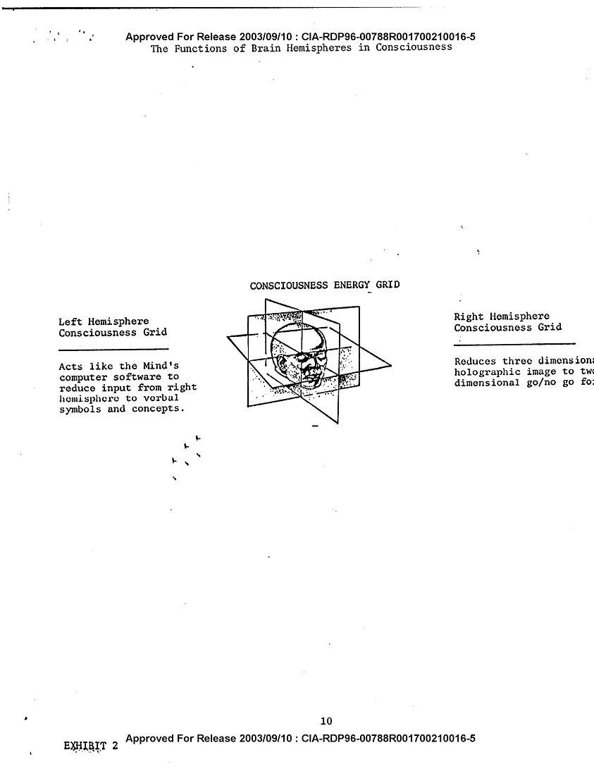 CIA-RDP96-00788R001700210016-5-12.jpg