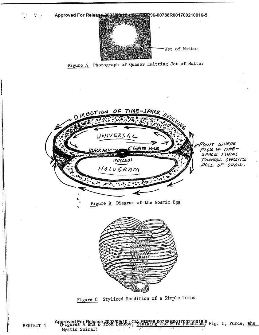 CIA-RDP96-00788R001700210016-5-18.jpg