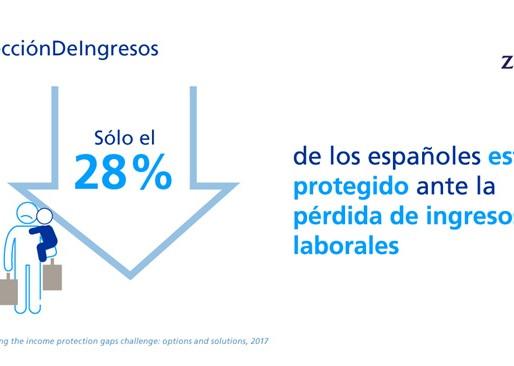 Los españoles no están protegidos ante la pérdida de ingresos laborales