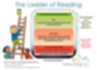 Ladder of Reading - Aug 2019.PNG
