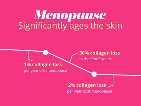 Estrogen deficient skin: what's the deal? Emepelle to activate skin estrogen receptors