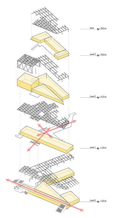 Structure hierarchy diagram.jpg