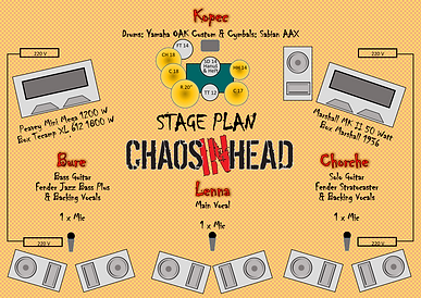 StagePlan Chaos 2020.png
