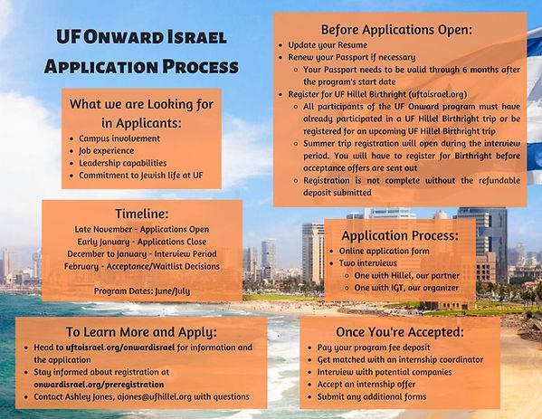 UF Onward Israel Application Process (1).jpg