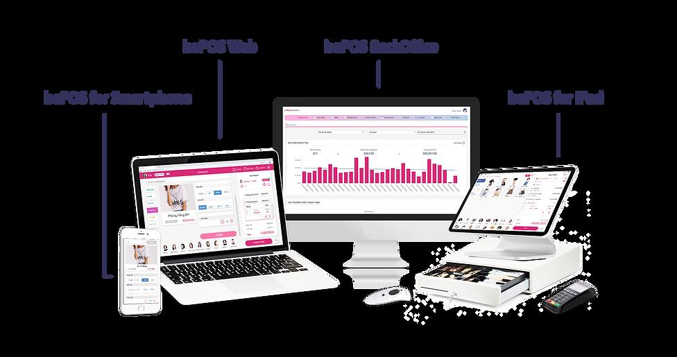 bePOS Platform