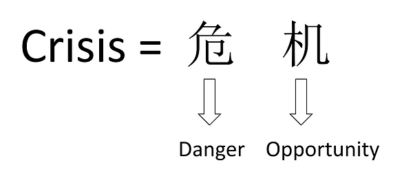 Crisis-Chinese_CC-BY_4.0_Jun_Chen.png