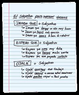 spanish-subjunctive-methodology.png