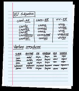 spanish-subjunctive-method.png