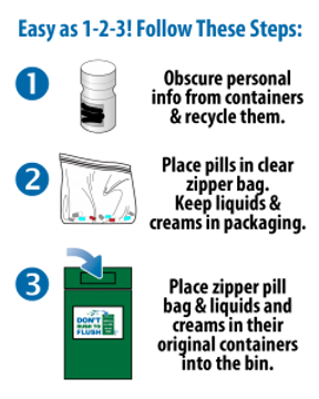 DRTF-Website-Three-Easy-Steps-Illustrati