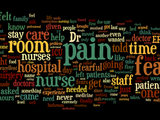 What Patients Say about Their Fear…
