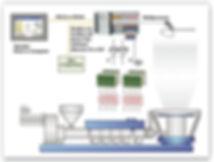Extrusion schema