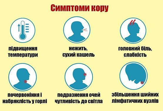 Симптоми кору.jpg
