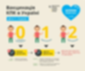 Вакцинація КПК в Україні.png