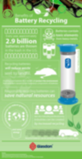benefits-of-battery-recycling-ginc.jpg