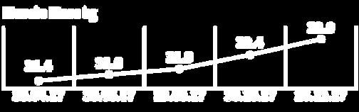 InBody-SSM-graph.png