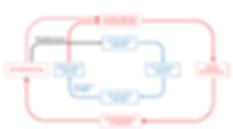 Disruption management process.png