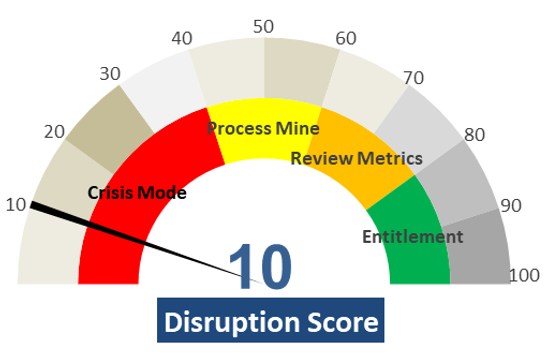 Disruption Low.png