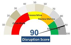 Disruption High.png
