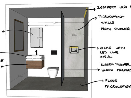 Our concept for the bathrooms
