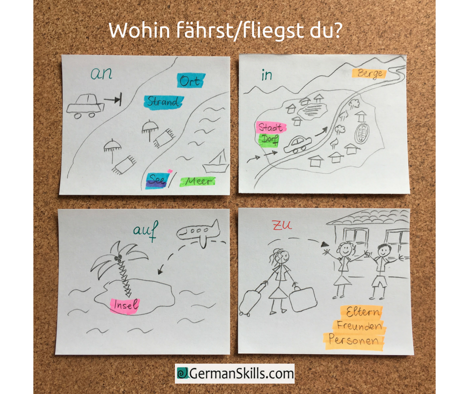 Wohin+ Präpositionen, GermanSkills.com, Deutsche Grammatik