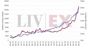 Fine wine trading goes digital amidst coronavirus lockdown