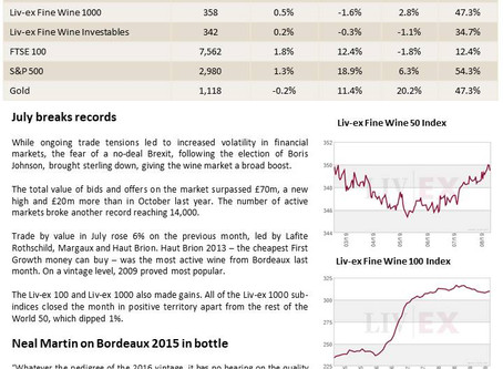 Bordeaux Market Report - August 2019