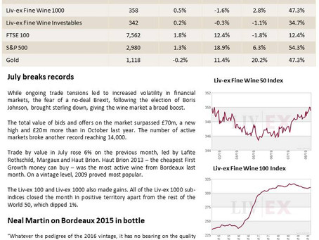 Bordeaux Market Report - August 2019