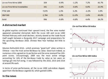Bordeaux Market Report - March 2019