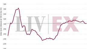 Liv-ex 100 gains 0.22% in February