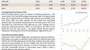 Veblen Wine Ltd - Bordeaux Market Report May 2021