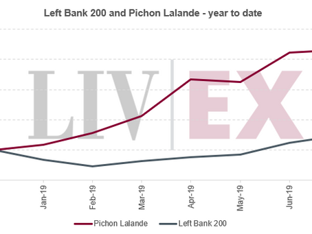 Pichon Lalande – leading the Left Bank