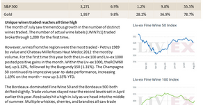 Bordeaux Market Reports available for free at Veblen Wines