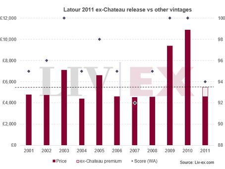 Latour 2011 ex-Chateau released