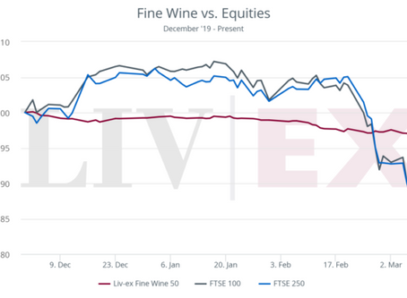 Fine wine holds up amid global turmoil